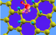 Cooperative mechanism proton permeation of graphene