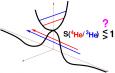 Separación de isótopos de He por nanoporos de grafidiino.