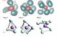Revisión agregados de iones en nanogotas de Helio