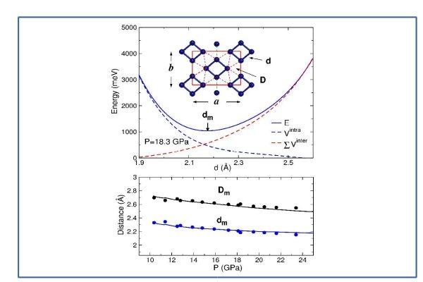 http://intermol.iff.csic.es/wp-content/uploads/o8-alta-presion-2-600x400-1.jpg