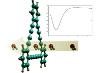 Filtración de H<sub>2</sub>O por nanoporos de grafidiino.